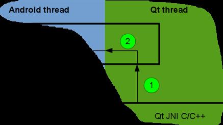 Java-Qt_1-2