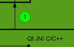 Java-Qt_1