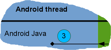 Java-Qt_3