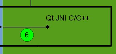 Java-Qt_6