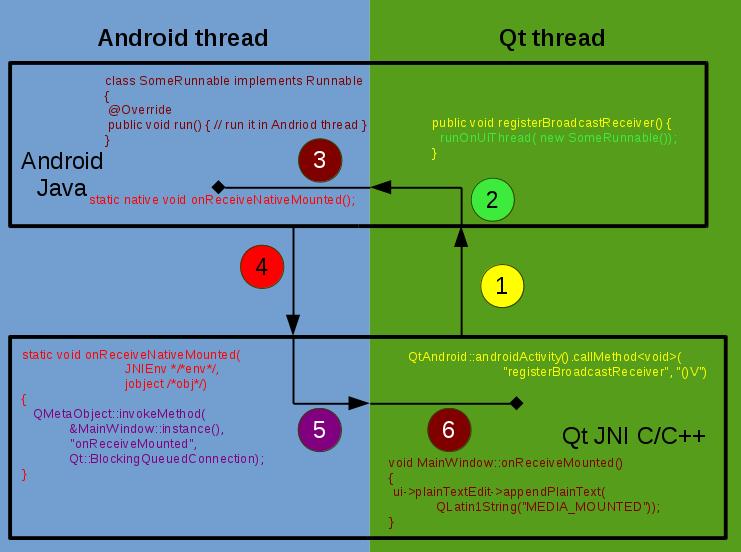 Java-Qt_final