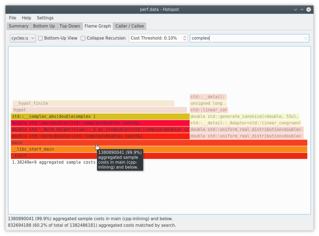 hotspot – a GUI for the Linux perf profiler | KDAB