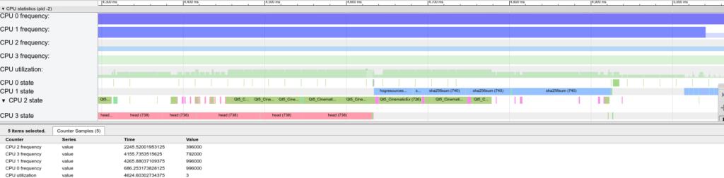 Chrome tracing CPU