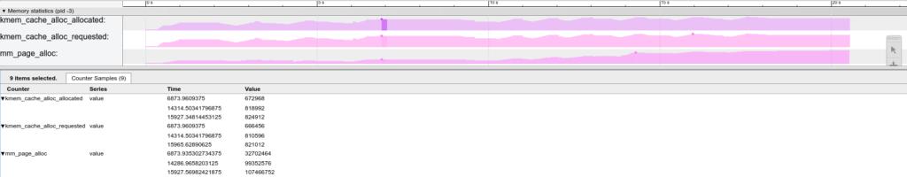 Chrome tracing memory