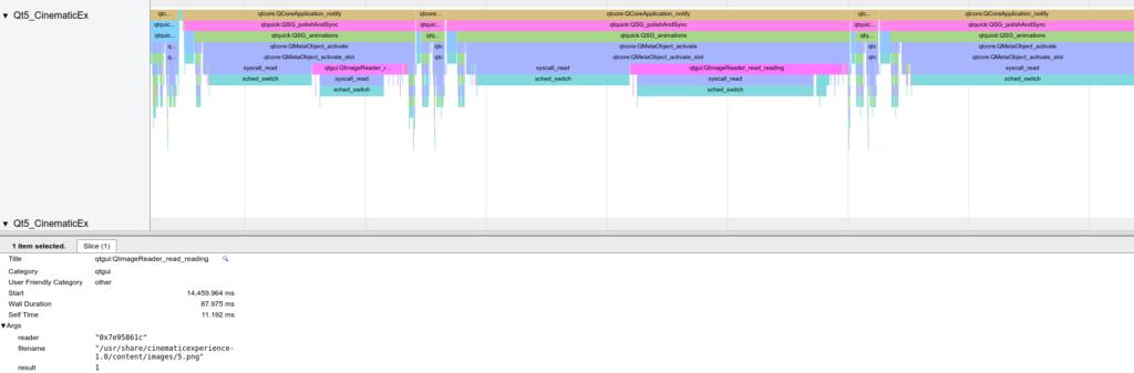 Chrome Trace Qt GUI