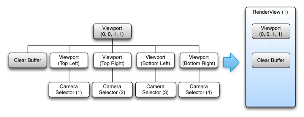 multiviewport-1