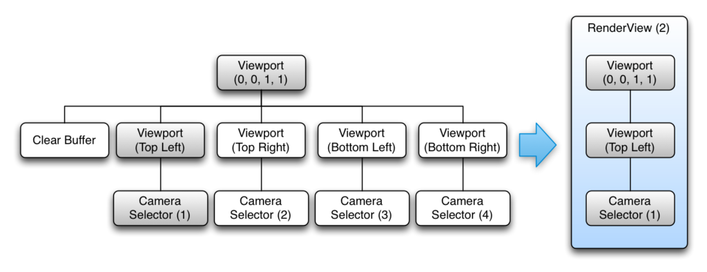 multiviewport-2
