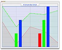 KD Chart - KDAB